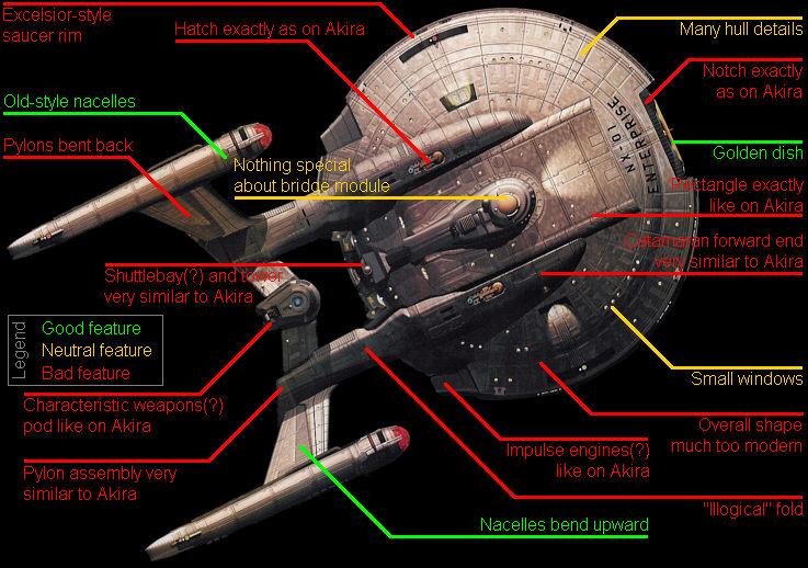 Ex astris scientia the akiraprise design for Wohnung star trek design