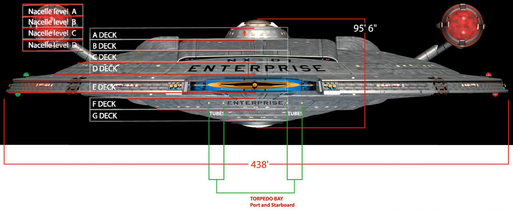 Ex Astris Scientia A Close Look At Enterprise Nx 01