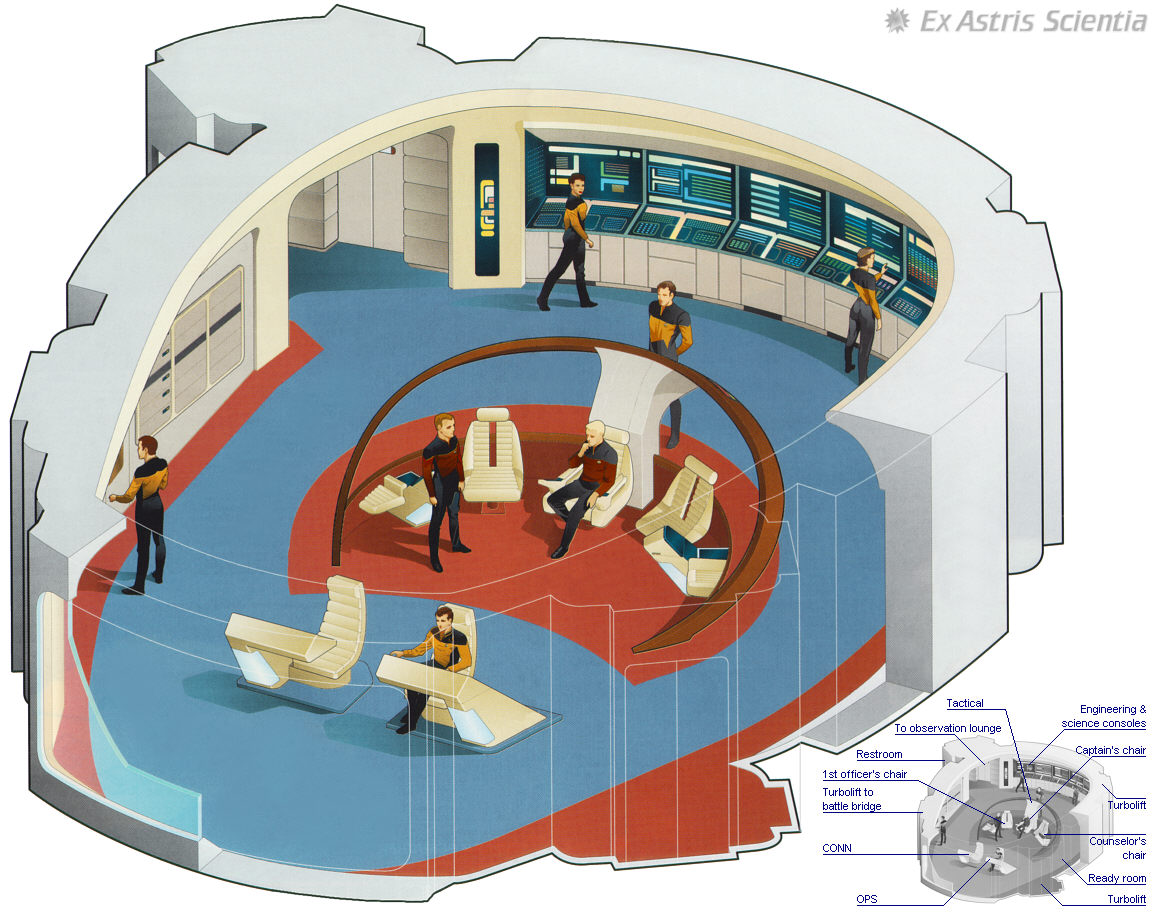 Ex Astris Scientia Galleries Starfleet Bridge Illustrations Star Trek Engineering Schematics Galaxy Class Uss Enterprise Ncc 1701 D