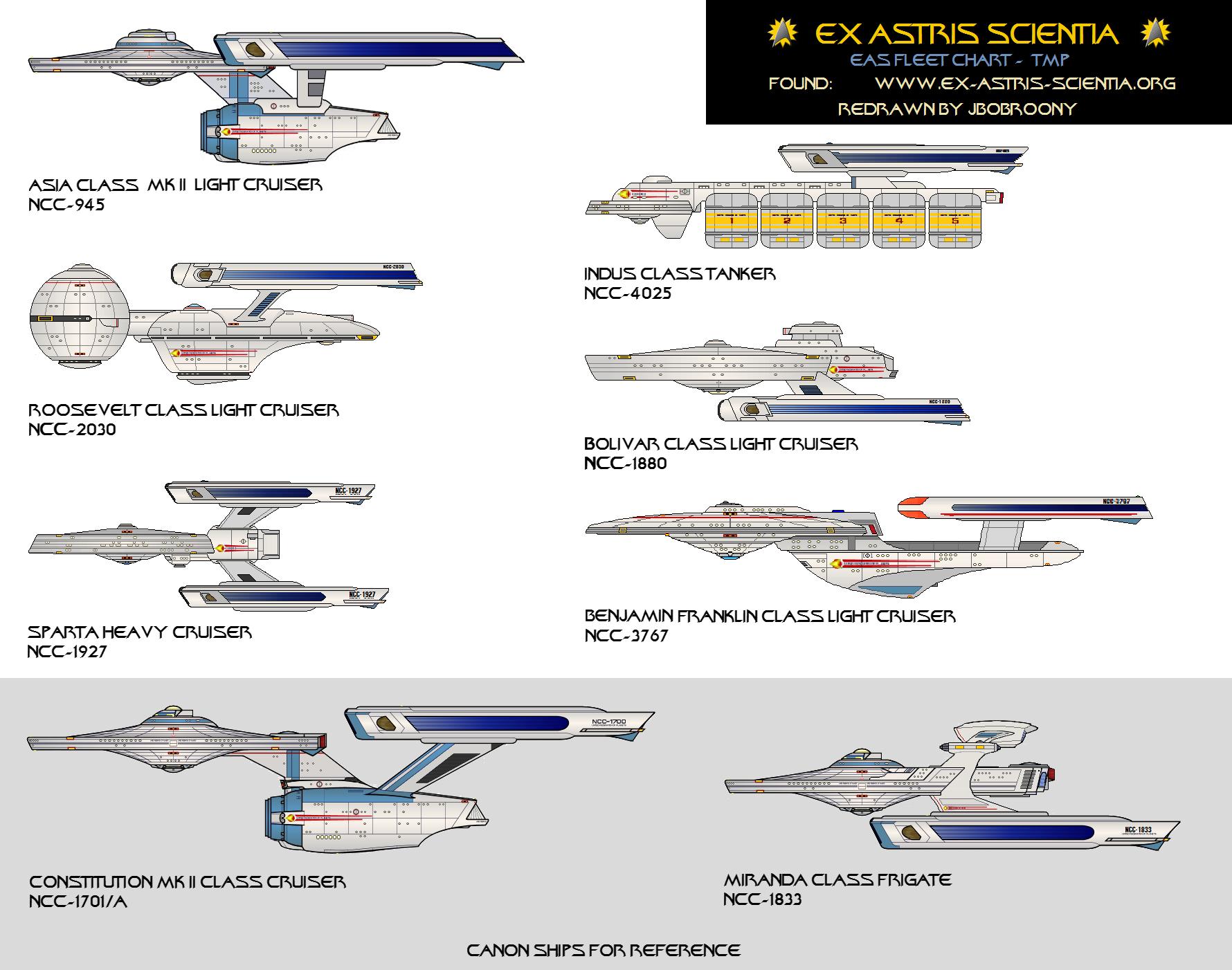 Ex Astris Scientia EAS Fleet Yards