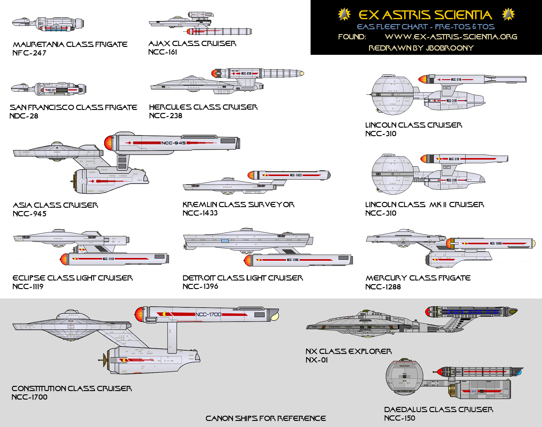 Fully Scaled And Detailed Starship Enterprise Ncc 1701 A together with Watch in addition Frigates Of Eve Online The Cross Sections Now Available together with USS Enterprise Pre Narada Kelvin Timeline 627630624 as well USS Broadsword Bridge 141669915. on star trek ship schematics