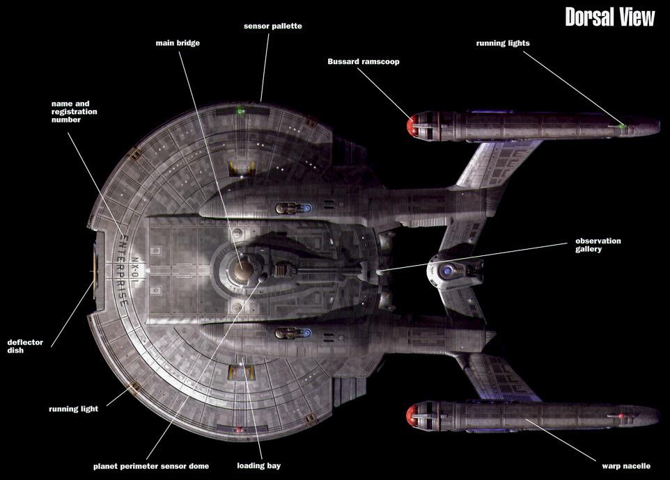 Ex Astris Scientia The Enterprise Legacy