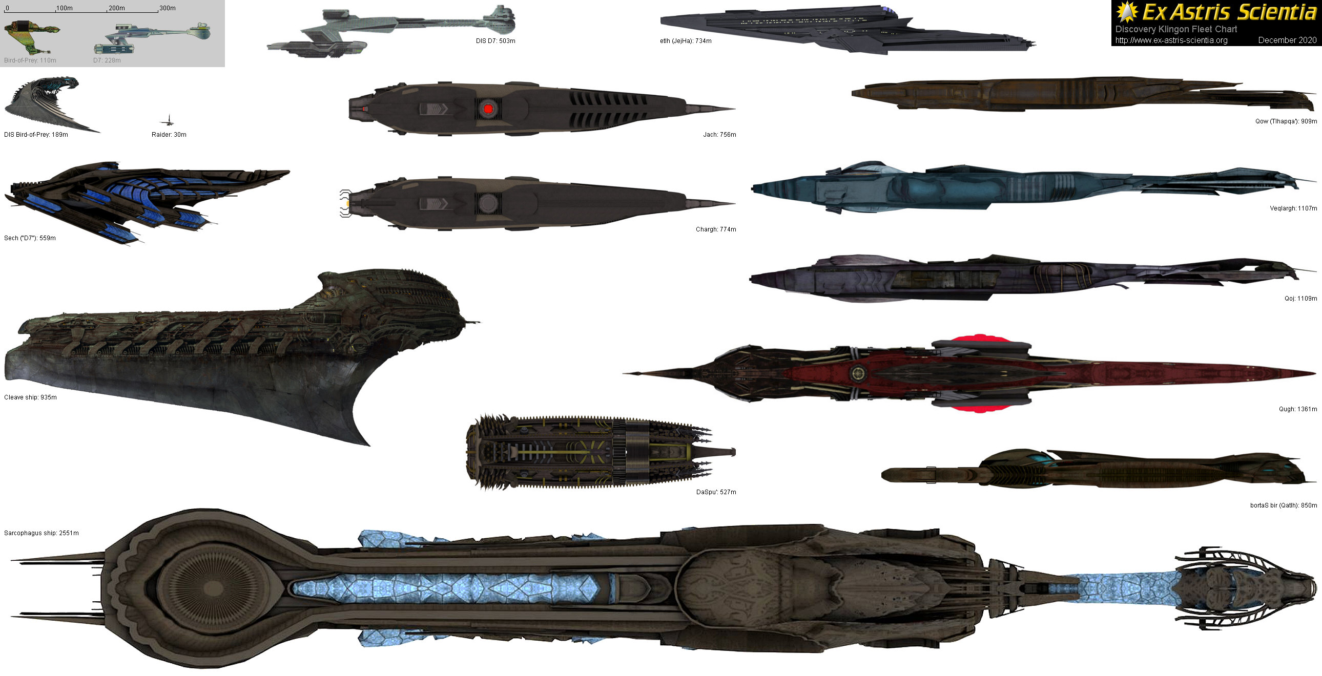Ex Astris Scientia - Fleet Chart Annotations