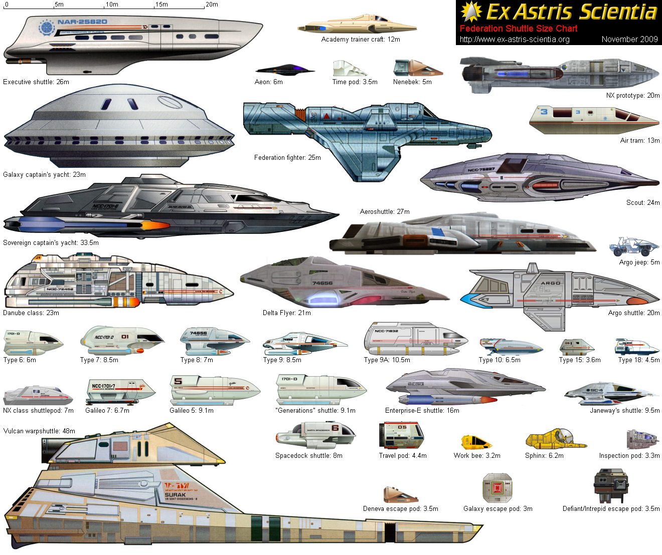 Ex astris scientia fleet chart annotations shuttles sciox Image collections