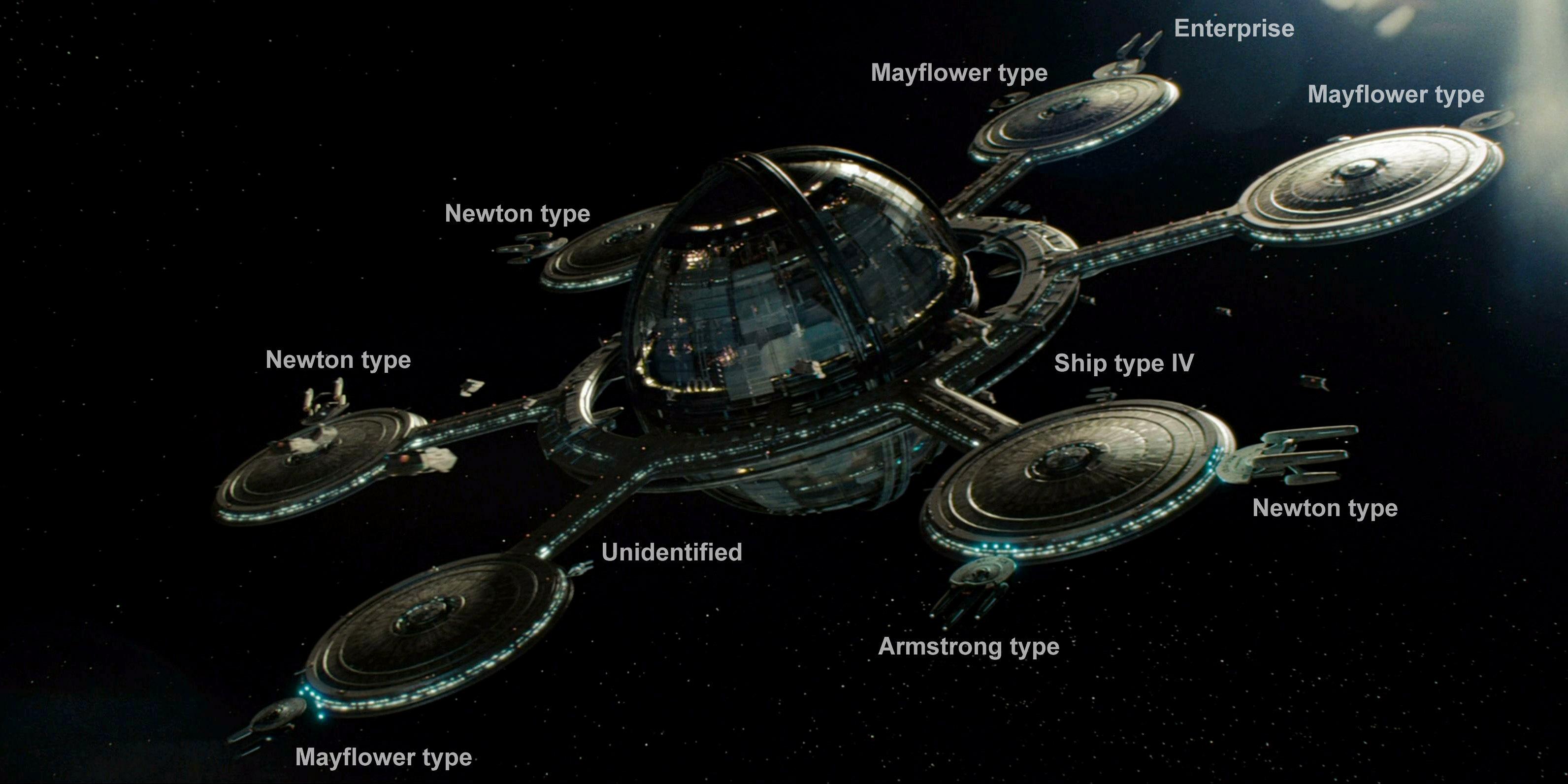 Ex Astris Scientia - Abramsverse Ship Classes
